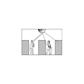 Überwachungsspiegel 360°